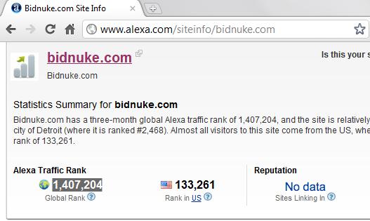 bidnuke.com alexa ranking