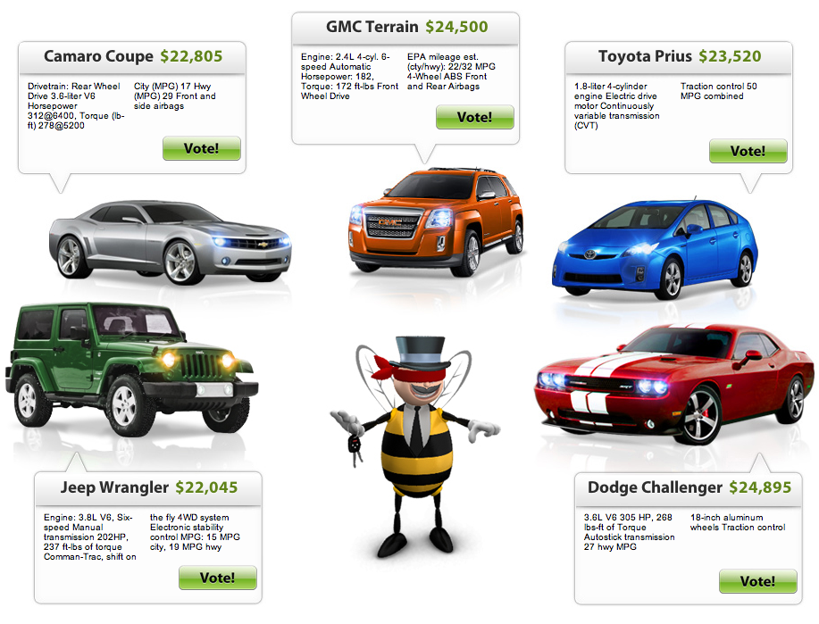 beezid penny auction for cars