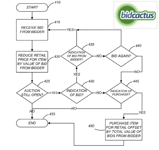 bidcactus penny auction acquisition in auctions us patent