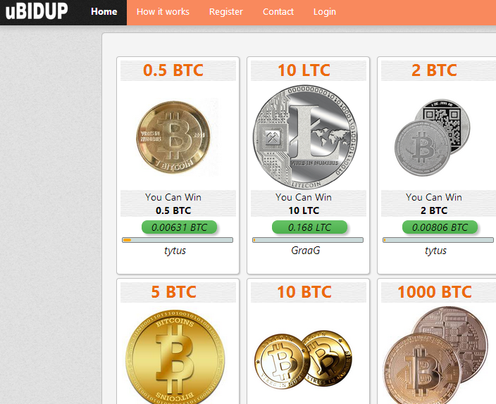 Bitcoin penny auctions